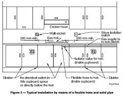 Click image for larger version.  Name:installation with flexible hose and solid pipe.JPG Views:7952 Size:49.2 KB ID:6711