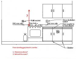Click image for larger version.  Name:Free standing gaselectric combo.jpg Views:598 Size:41.0 KB ID:6736