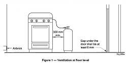 Click image for larger version.  Name:min distance - container to appliance.jpg Views:109 Size:15.2 KB ID:6737