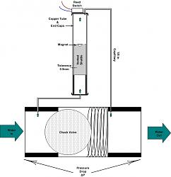 Click image for larger version.  Name:Flow Switch.jpg Views:219 Size:31.8 KB ID:7018